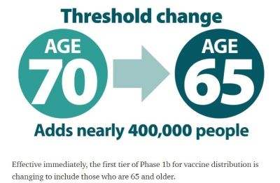 Phase1b_threshold_change